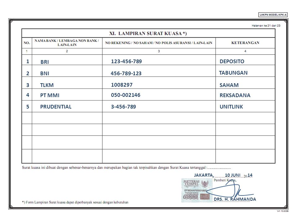 DRS. H. RAHMANDA 123-456-789 BRI 456-789-123BNI 1 2 TABUNGAN DEPOSITO TLKM 1008297 PT MMI 050-002146 3-456-789 PRUDENTIAL 3 4 5 SAHAM REKSADANA UNITLI