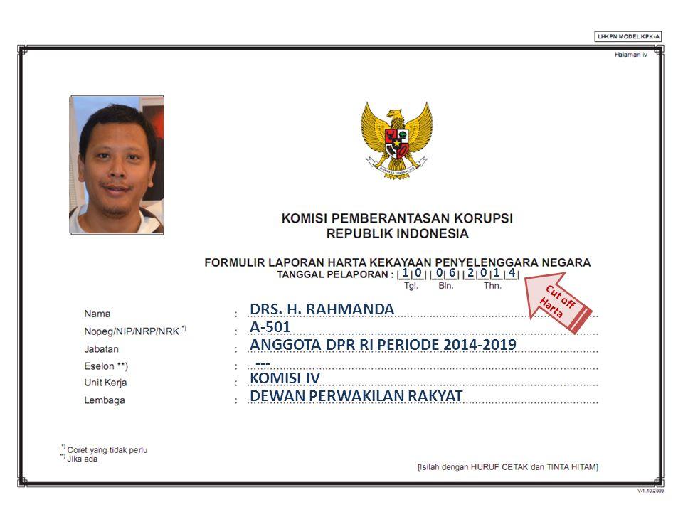 Wajib dilampirkan : Fc KTP Fc NPWP Fc KK DRS.H. RAHMANDA JAKARTA 67.000.111.0-222.000 JEND.
