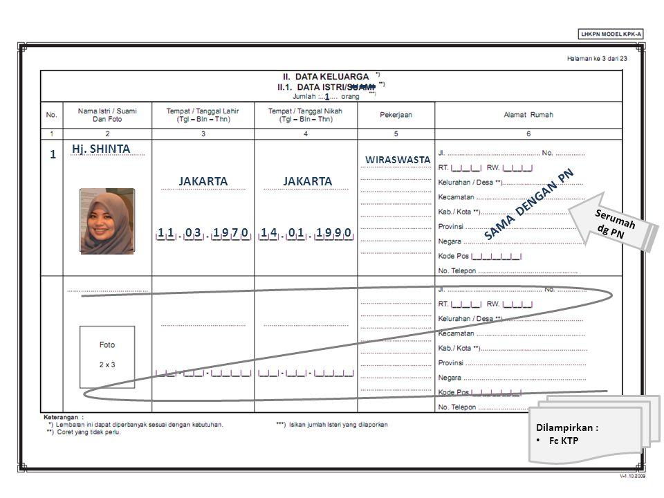 INDONESIA 1 2 1 2 0 1 0 500.000.000,- RAHMANDA 1 100.000 LEMBAR 2 2 0 3 0 TLKM 1008297 INDONESIA 1 32 2 0 1 0 100.000.000,- RAHMANDA 1 10 UNIT 2 2 0 3 0 PT MMI 050-2146 INDONESIA 1 23 2 0 1 0 400.000.000,- RAHMANDA 1 10 % 1 2 0 3 0 PT MENANG LAGI ---- 1.000.000.000,- Wajib dilampirkan : Fc Akta Pendirian Fc Kepemilikan --------