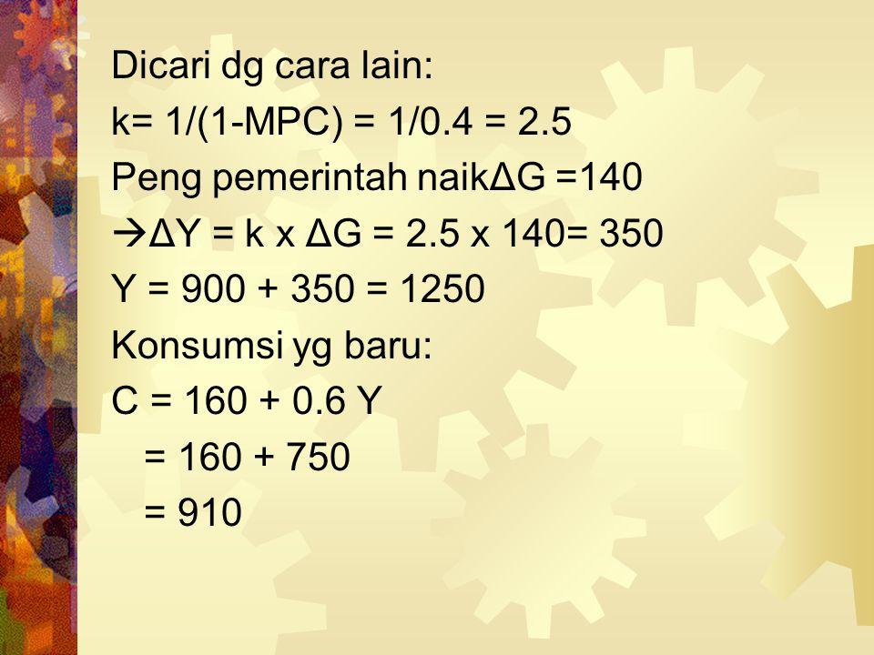  Apa yg terjadi jika pem menurunkan pajak (Tx)?  Pajak ↓  C  sebsar ΔC  Y = C + I + G  Y' = C + ΔC + I + G = C' + I + G Misal pajak diturunkan R