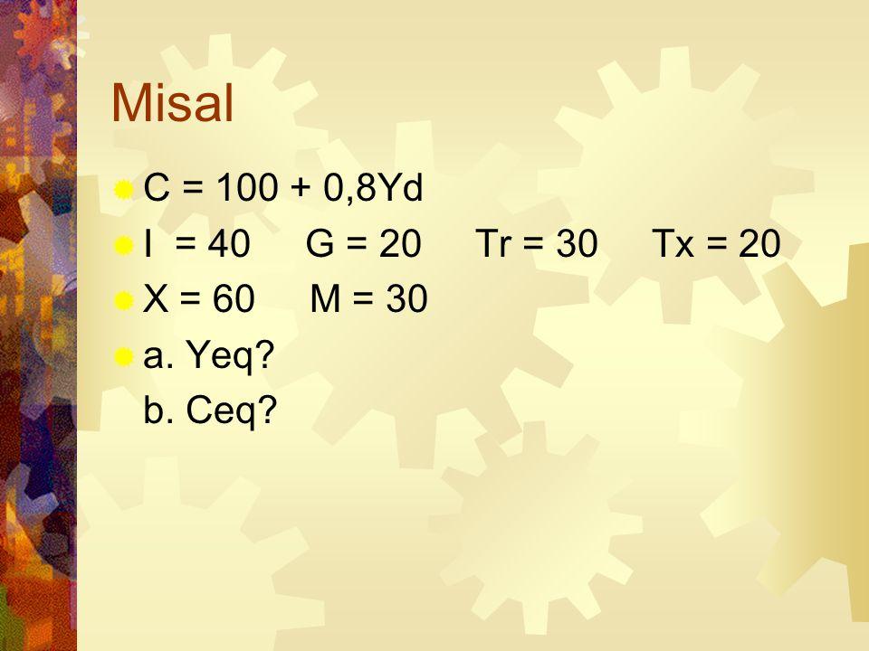 Jawaban  Y = C + I + G + X – M = 25 + 0,9 (Y-10-0,2Y) + 10 + 0,15Y + 50 + 300 + 5 +0,15Y = 1325