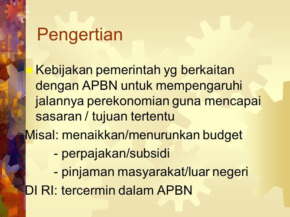 Pengertian  Kebijakan pemerintah yg berkaitan dengan APBN untuk mempengaruhi jalannya perekonomian guna mencapai sasaran / tujuan tertentu Misal: menaikkan/menurunkan budget - perpajakan/subsidi - pinjaman masyarakat/luar negeri DI RI: tercermin dalam APBN