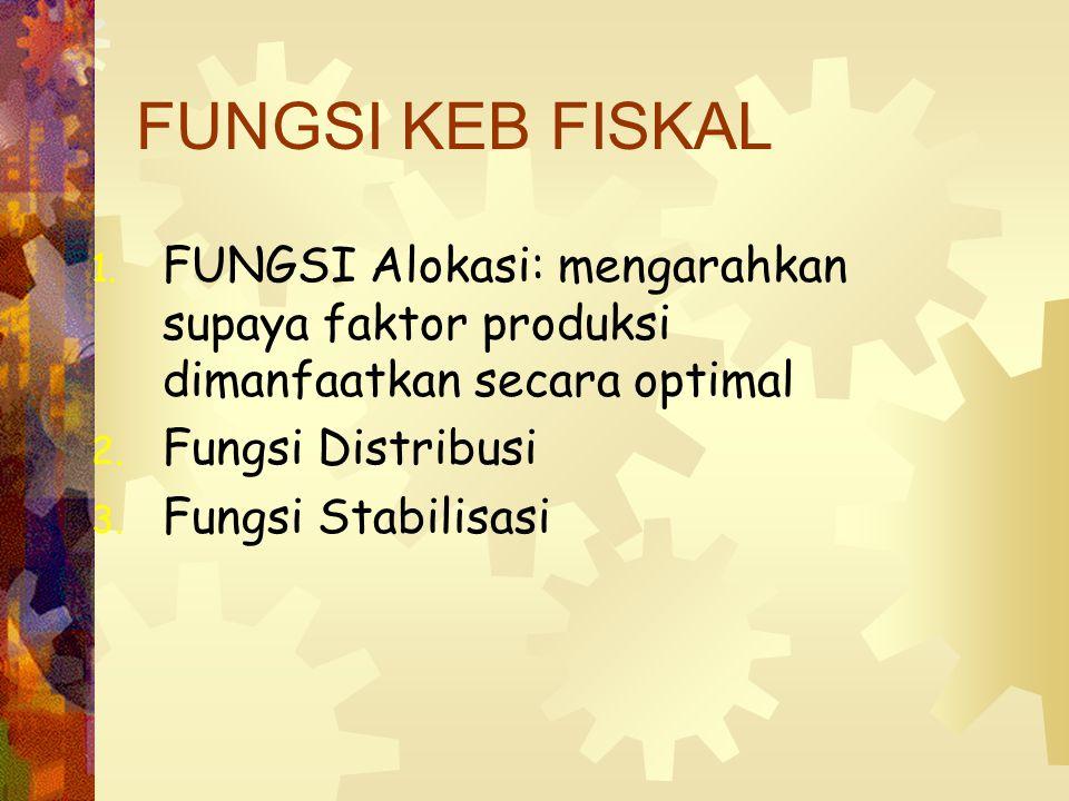 FUNGSI KEB FISKAL 1.