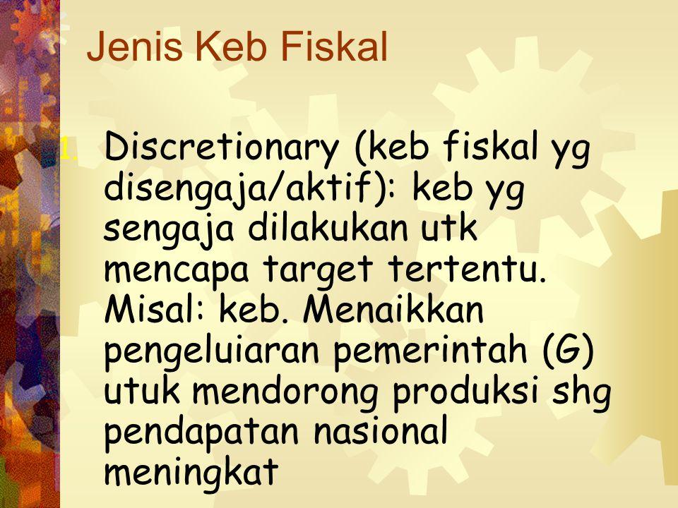 FUNGSI KEB FISKAL 1. FUNGSI Alokasi: mengarahkan supaya faktor produksi dimanfaatkan secara optimal 2. Fungsi Distribusi 3. Fungsi Stabilisasi