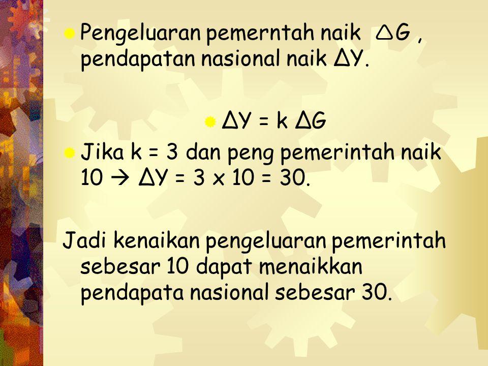  Dalam arti luas: JUB = K + G + Quasy Money Ms = K + G + T  = M2  Near money  yg mendekati uang  obligasi  Ada juga yg menggantikan near money lebih luas, yakni meliputi uang kuasi yg disebut di atas  M2 = M1 + T
