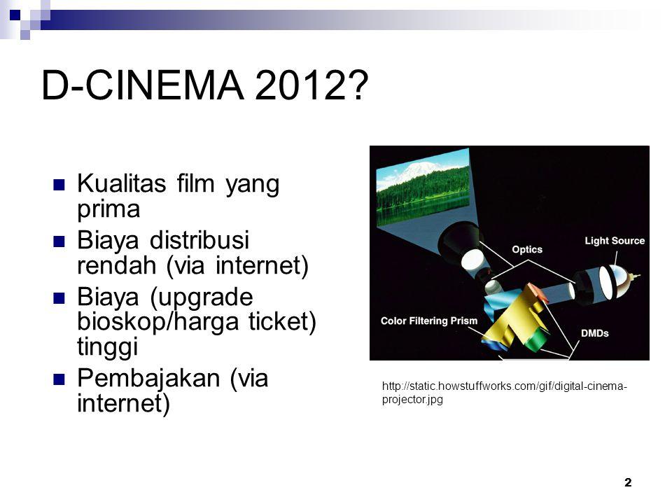 2 D-CINEMA 2012? Kualitas film yang prima Biaya distribusi rendah (via internet) Biaya (upgrade bioskop/harga ticket) tinggi Pembajakan (via internet)