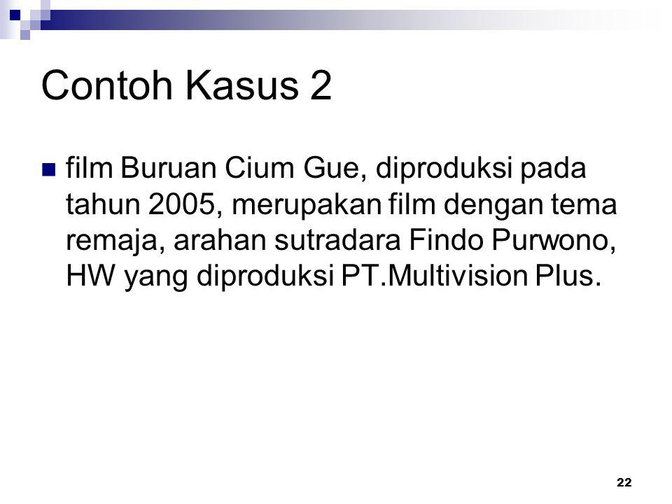 22 Contoh Kasus 2 film Buruan Cium Gue, diproduksi pada tahun 2005, merupakan film dengan tema remaja, arahan sutradara Findo Purwono, HW yang diprodu
