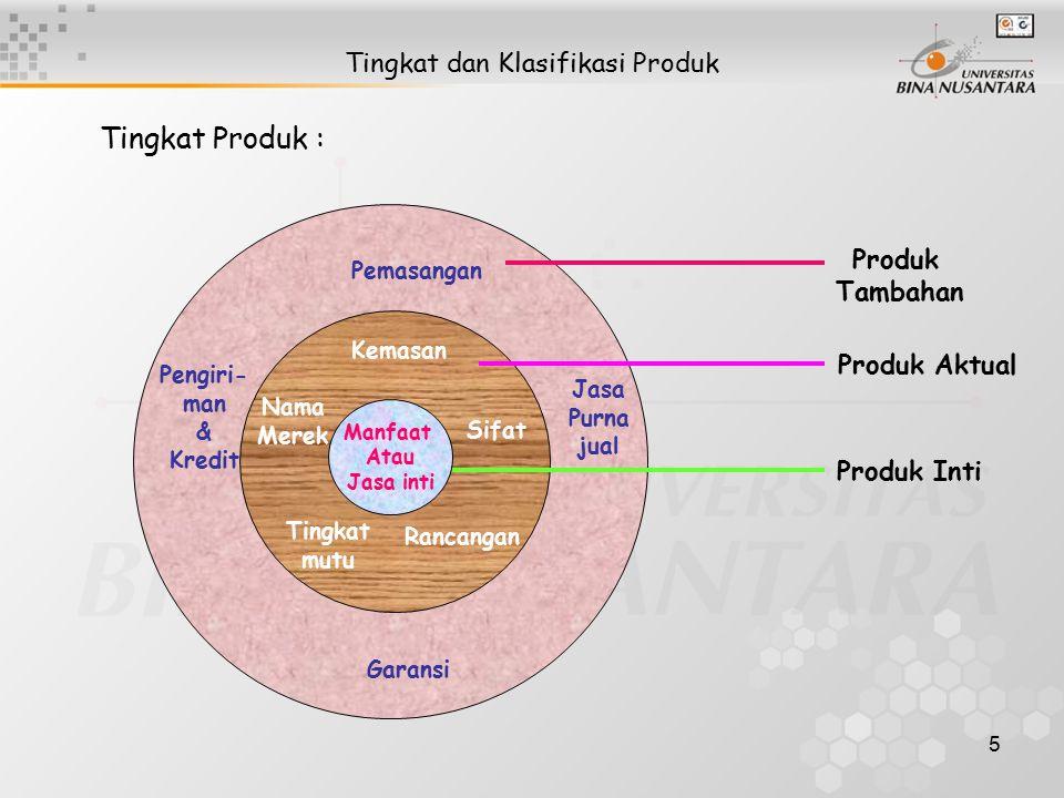 5 Tingkat dan Klasifikasi Produk Tingkat Produk : Manfaat Atau Jasa inti Pemasangan Jasa Purna jual Pengiri- man & Kredit Garansi Kemasan Nama Merek Sifat Tingkat mutu Rancangan Produk Inti Produk Aktual Produk Tambahan