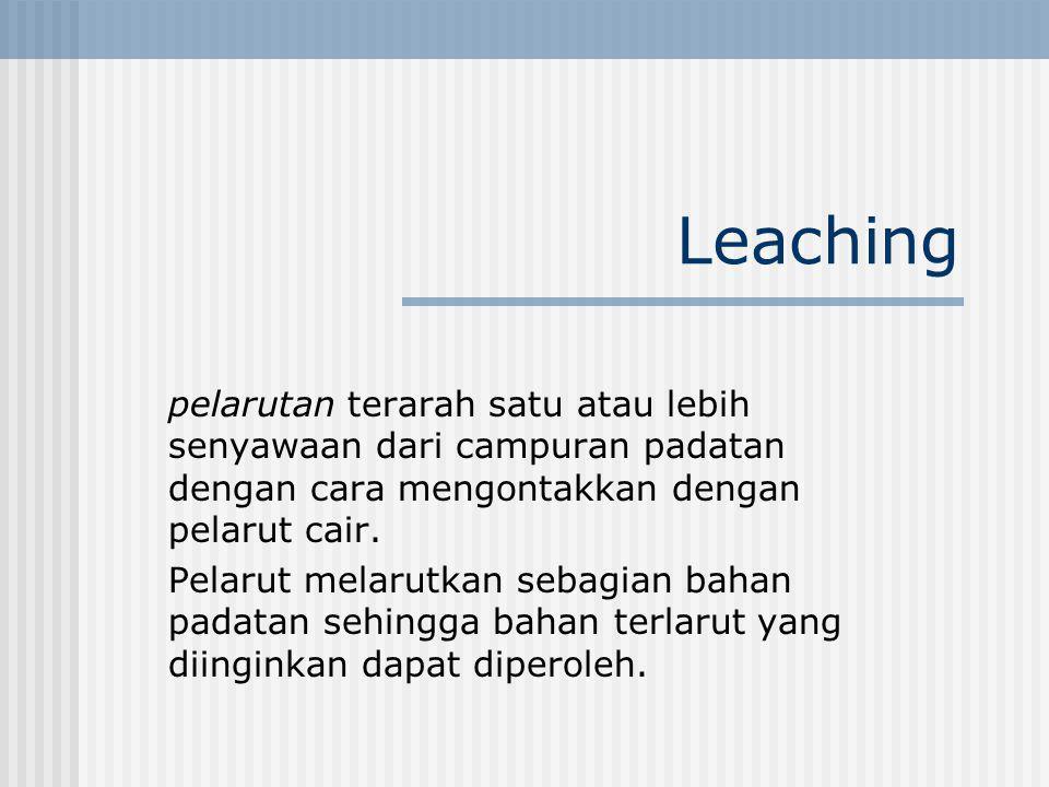 Cth 1: Batch Leaching S: Partikel berdiameter rata-rata 2 mm dileaching dengan alat batch dan pelarut dalam jumlah besar.