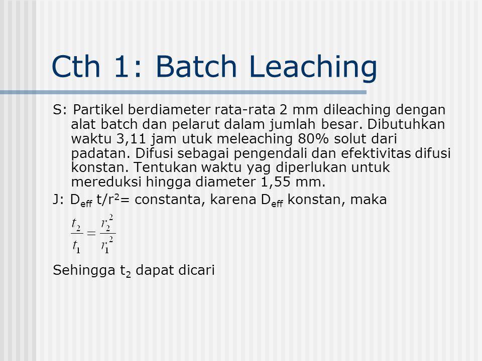 Cth 1: Batch Leaching S: Partikel berdiameter rata-rata 2 mm dileaching dengan alat batch dan pelarut dalam jumlah besar. Dibutuhkan waktu 3,11 jam ut