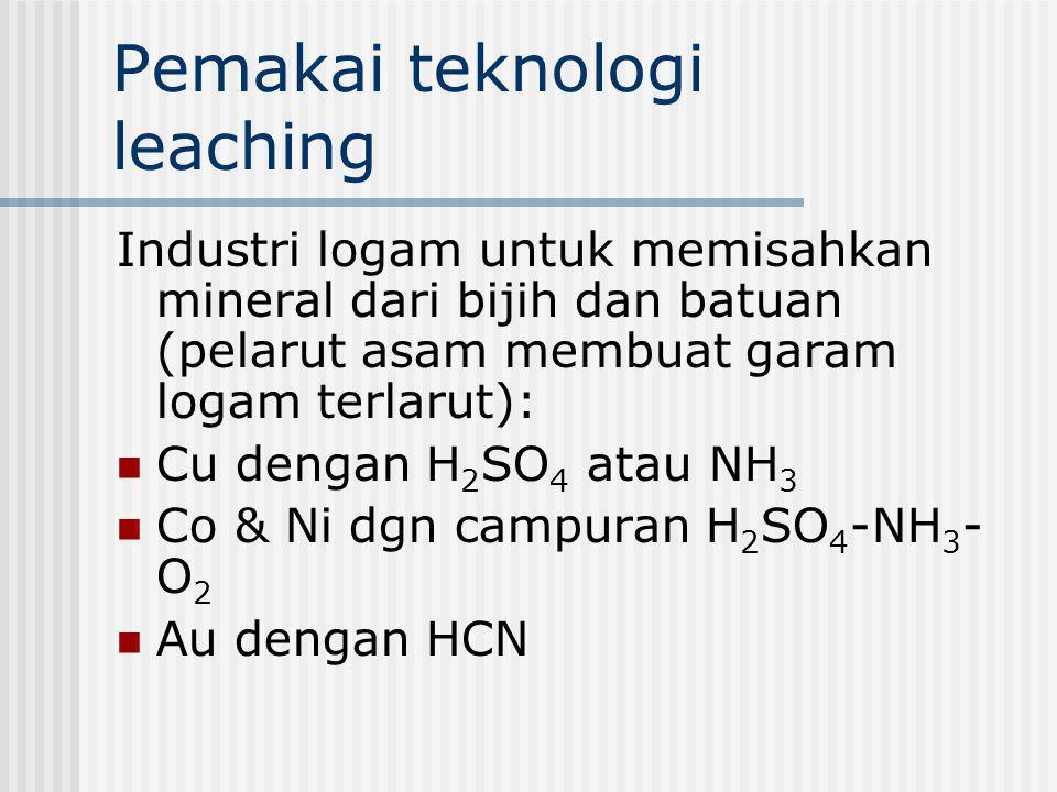 Pemakai teknologi leaching Industri logam untuk memisahkan mineral dari bijih dan batuan (pelarut asam membuat garam logam terlarut): Cu dengan H 2 SO
