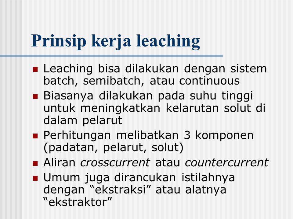 Prinsip kerja leaching Asupan umumnya padatan, terdiri dari: bahan pembawa tak larut dan (biasanya yang diinginkan) senyawa dapat-larut Bahan yang diinginkan akan larut (to some extent) dan keluar dari unit leaching sebagai overflow.