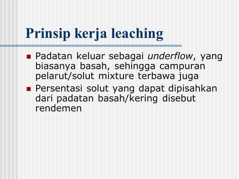 Prinsip kerja leaching Padatan keluar sebagai underflow, yang biasanya basah, sehingga campuran pelarut/solut mixture terbawa juga Persentasi solut ya