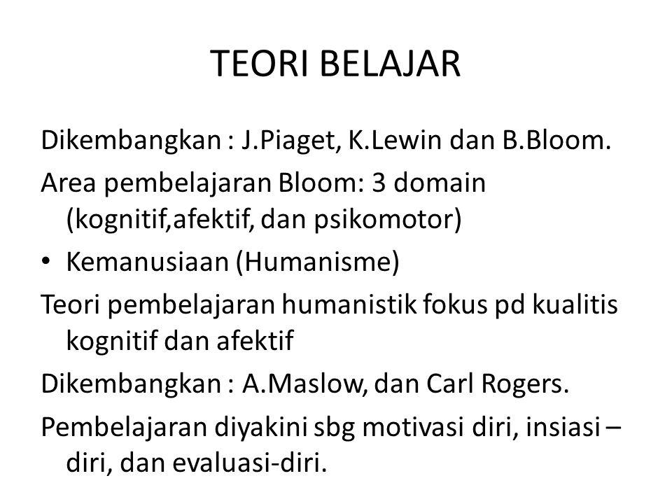 TEORI BELAJAR Dikembangkan : J.Piaget, K.Lewin dan B.Bloom.