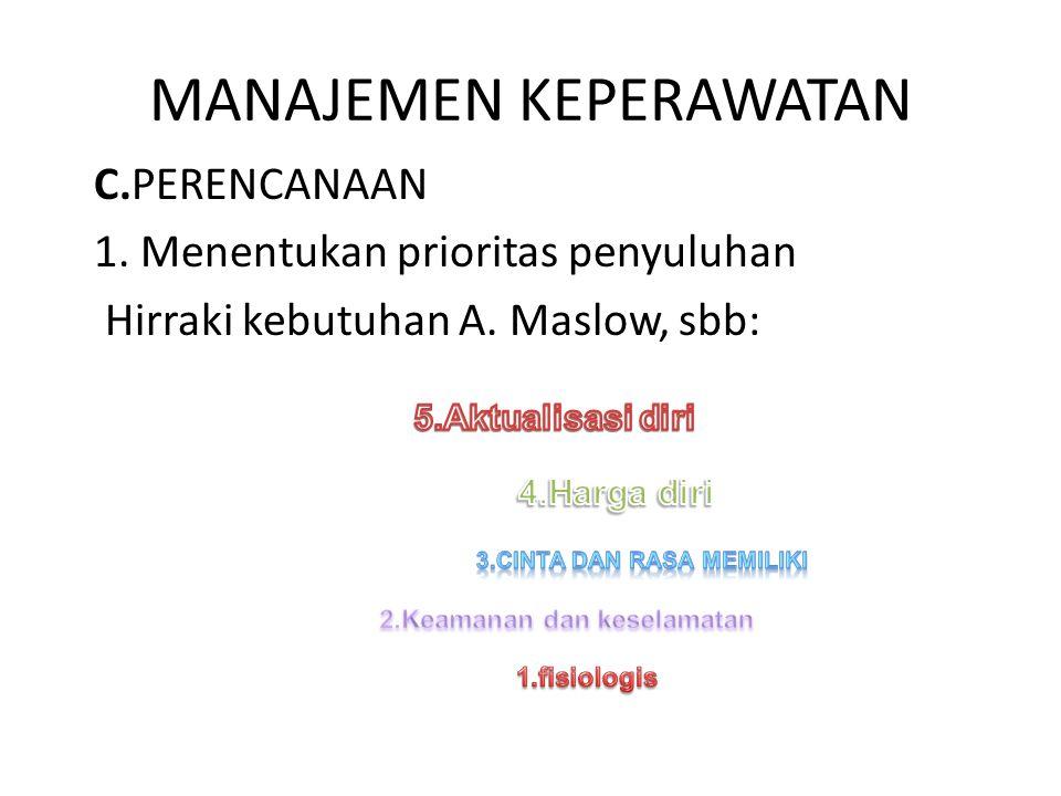MANAJEMEN KEPERAWATAN C.PERENCANAAN 1.Menentukan prioritas penyuluhan Hirraki kebutuhan A.