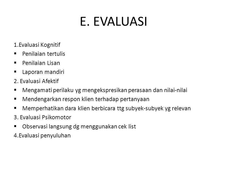 E.EVALUASI 1.Evaluasi Kognitif  Penilaian tertulis  Penilaian Lisan  Laporan mandiri 2.