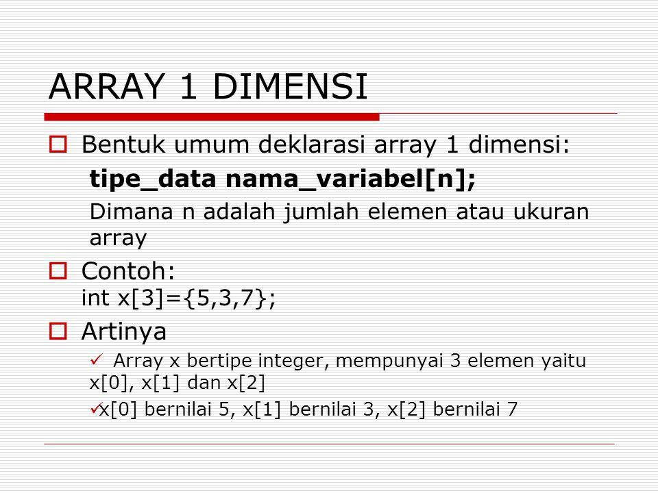 Contoh #include Main() { char *Alamat_X, X; X='J'; Alamat_X=&X; printf( Nilai varibel X, berada di alamat &p, Alamat_X); } 'J' Alamat MemoriNilai yg disimpan FFDB FFDC FFDD FFDE FFDD Alamat_X