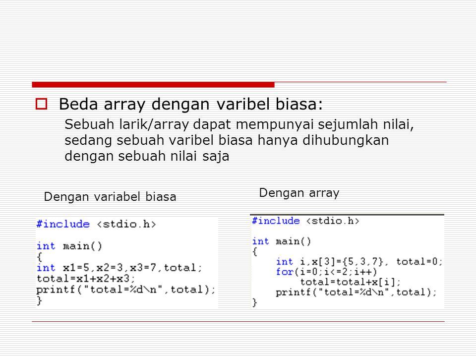  Beda array dengan varibel biasa: Sebuah larik/array dapat mempunyai sejumlah nilai, sedang sebuah varibel biasa hanya dihubungkan dengan sebuah nilai saja Dengan variabel biasa Dengan array
