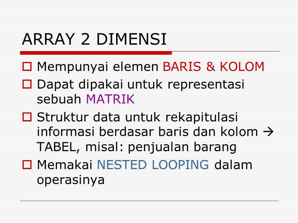 Array String  Contoh berikut menunjukkan deklarasi suatu Array string dimensi satu yang dibentuk dari array karakter dimensi dua.