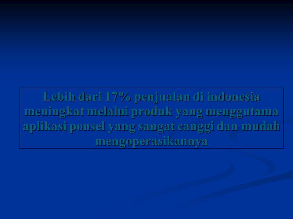 Lebih dari 17% penjualan di indonesia meningkat melalui produk yang menggutama aplikasi ponsel yang sangat canggi dan mudah mengoperasikannya