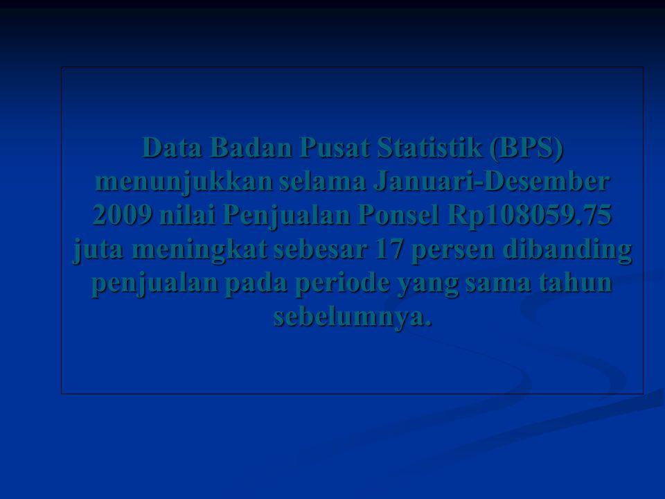 Data Badan Pusat Statistik (BPS) menunjukkan selama Januari-Desember 2009 nilai Penjualan Ponsel Rp108059.75 juta meningkat sebesar 17 persen dibanding penjualan pada periode yang sama tahun sebelumnya.