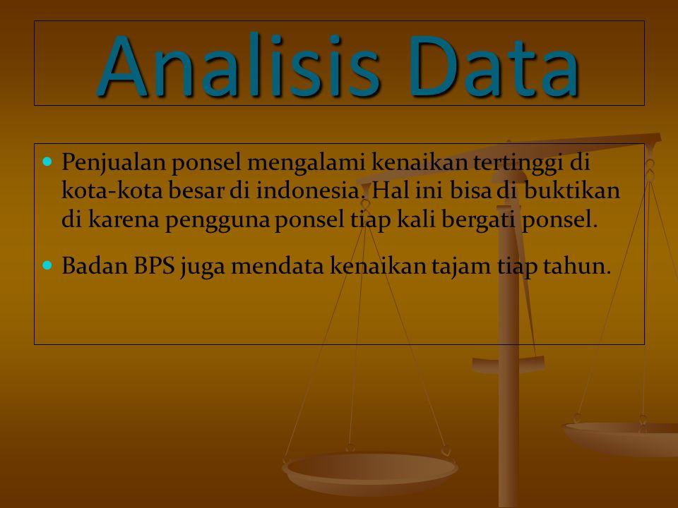 Analisis Data Penjualan ponsel mengalami kenaikan tertinggi di kota-kota besar di indonesia.