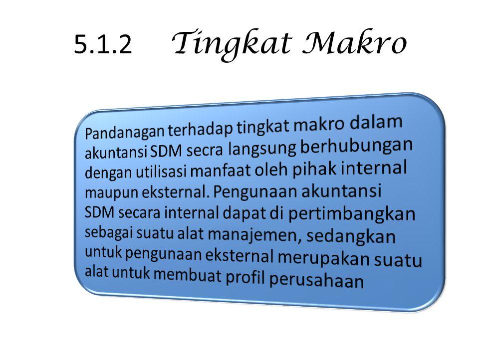 5.1.2 Tingkat Makro