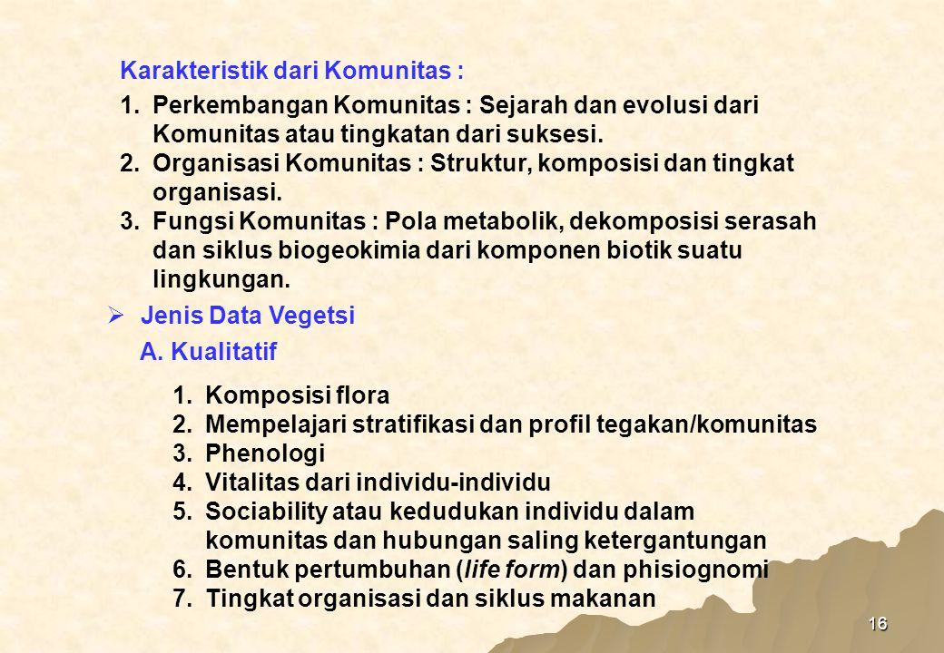 16 1.Perkembangan Komunitas : Sejarah dan evolusi dari Komunitas atau tingkatan dari suksesi.