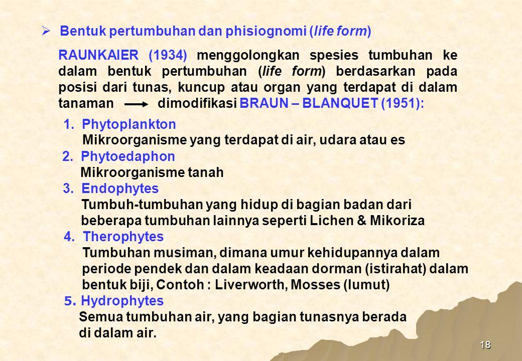 18  Bentuk pertumbuhan dan phisiognomi (life form) RAUNKAIER (1934) menggolongkan spesies tumbuhan ke dalam bentuk pertumbuhan (life form) berdasarkan pada posisi dari tunas, kuncup atau organ yang terdapat di dalam tanaman dimodifikasi BRAUN – BLANQUET (1951): 1.