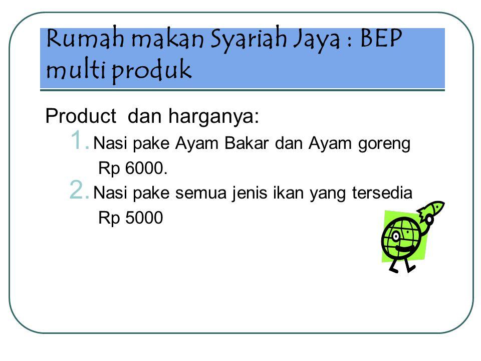 Rumah makan Syariah Jaya : BEP multi produk Product dan harganya: 1. Nasi pake Ayam Bakar dan Ayam goreng Rp 6000. 2. Nasi pake semua jenis ikan yang