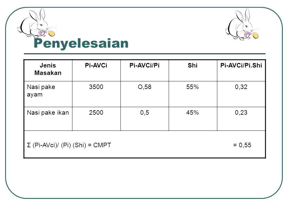 Penyelesaian Jenis Masakan Pi-AVCiPi-AVCi/PiShiPi-AVCi/Pi.Shi Nasi pake ayam 3500O,5855%0,32 Nasi pake ikan25000,545%0,23 Σ (Pi-AVci)/ (Pi) (Shi) = CM