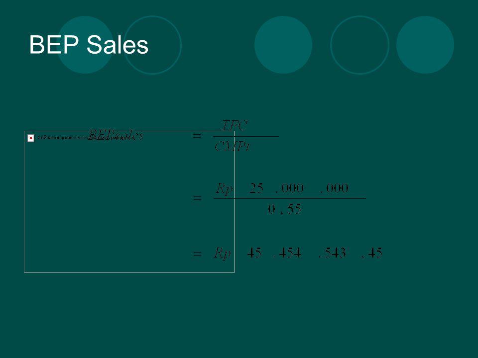 BEP Sales