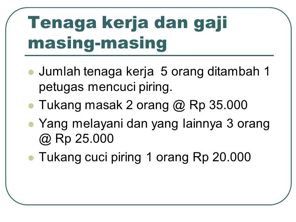 Tenaga kerja dan gaji masing-masing Jumlah tenaga kerja 5 orang ditambah 1 petugas mencuci piring. Tukang masak 2 orang @ Rp 35.000 Yang melayani dan