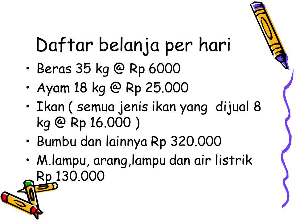 Daftar belanja per hari Beras 35 kg @ Rp 6000 Ayam 18 kg @ Rp 25.000 Ikan ( semua jenis ikan yang dijual 8 kg @ Rp 16.000 ) Bumbu dan lainnya Rp 320.0