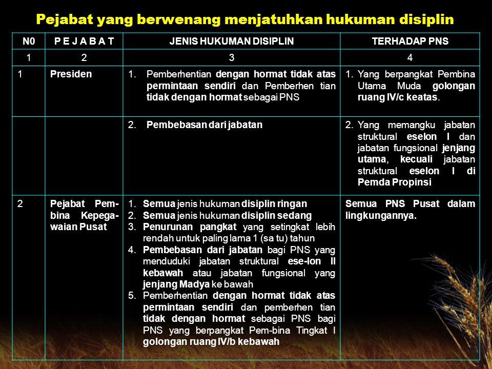 4.TINGKATAN DAN JENIS HUKUMAN DISIPLIN Tingkatan jenis hukuman disiplin adalah sebagai berikut : 1.Hukuman disiplin ringan yang terdiri dari : a.Tegor