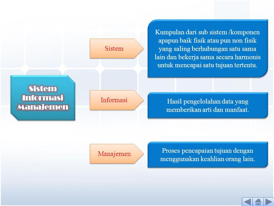 Kumpulan dari sub-sub sistem yang saling berhubungan satu sama lain dan bekerjasama secara harmonis utuk mencapai satu tujuan, yaitu mengolah data menjadi informasi yang diperlukan oleh manajemen dalam proses pengambilan keputusan saat melaksanakan tugasnya.