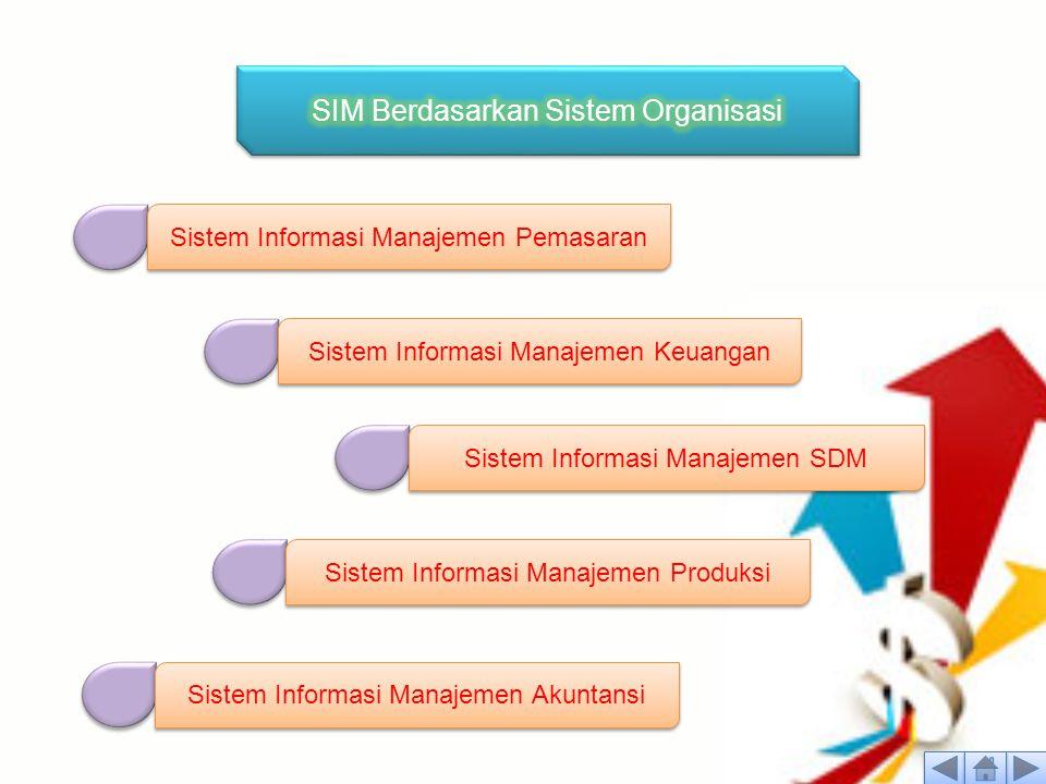 Sistem Informasi Manajemen Pemasaran Sistem Informasi Manajemen Pemasaran Sistem Informasi Manajemen Keuangan Sistem Informasi Manajemen Keuangan Sistem Informasi Manajemen SDM Sistem Informasi Manajemen SDM Sistem Informasi Manajemen Produksi Sistem Informasi Manajemen Produksi Sistem Informasi Manajemen Akuntansi Sistem Informasi Manajemen Akuntansi