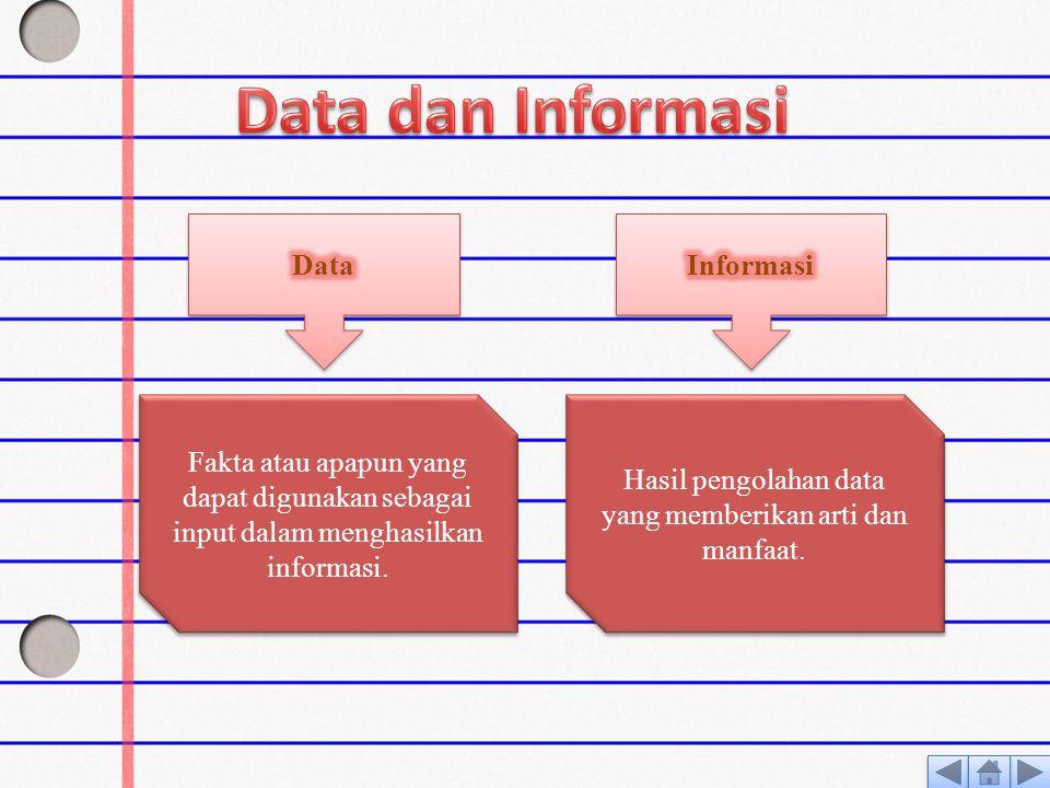 Fakta atau apapun yang dapat digunakan sebagai input dalam menghasilkan informasi.