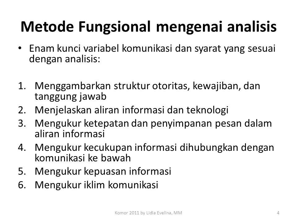 Metode Fungsional mengenai analisis Enam kunci variabel komunikasi dan syarat yang sesuai dengan analisis: 1.Menggambarkan struktur otoritas, kewajiba