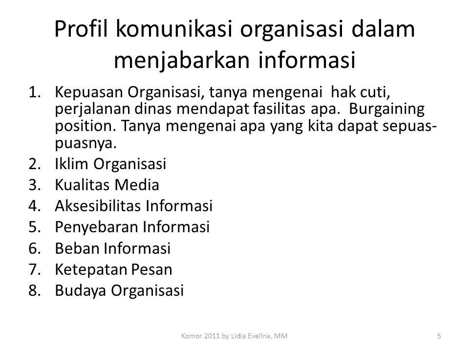Profil komunikasi organisasi dalam menjabarkan informasi 1.Kepuasan Organisasi, tanya mengenai hak cuti, perjalanan dinas mendapat fasilitas apa. Burg
