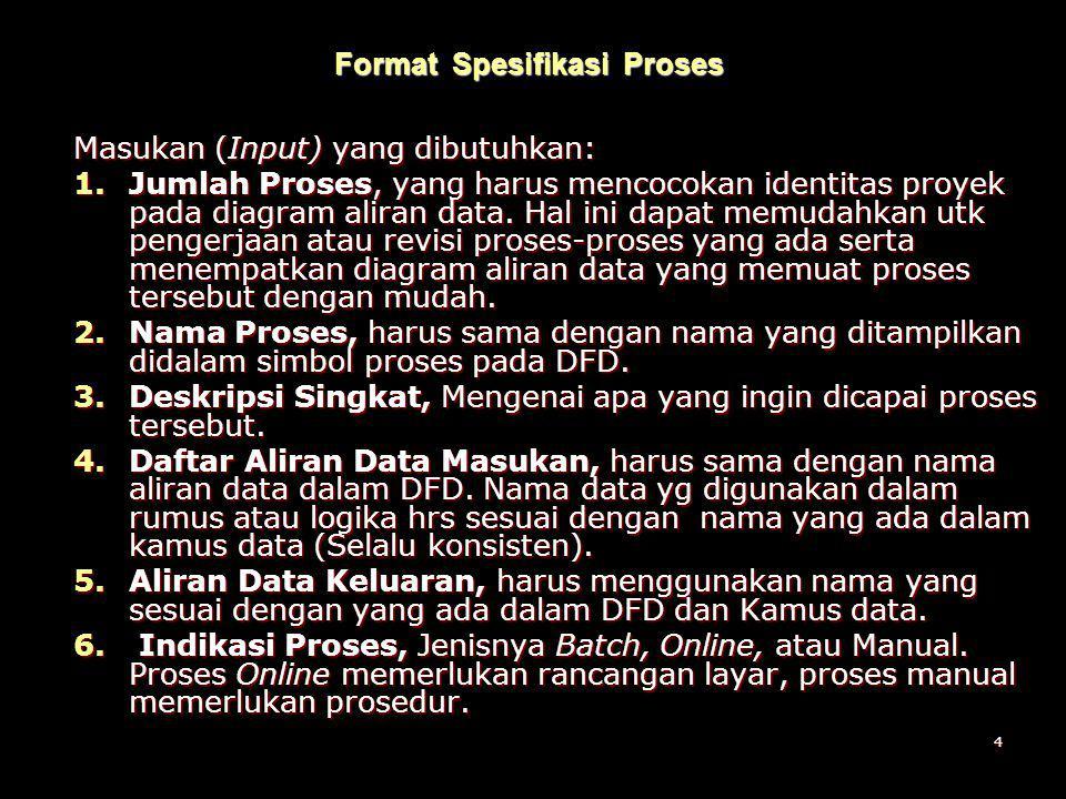 Format Spesifikasi Proses Masukan (Input) yang dibutuhkan: 1.Jumlah Proses, yang harus mencocokan identitas proyek pada diagram aliran data. Hal ini d