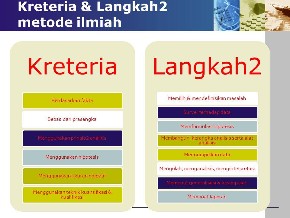 Kreteria & Langkah2 metode ilmiah Kreteria Berdasarkan faktaBebas dari prasangkaMenggunakan prinsip2 analitisMenggunakan hipotesisMenggunakan ukuran o