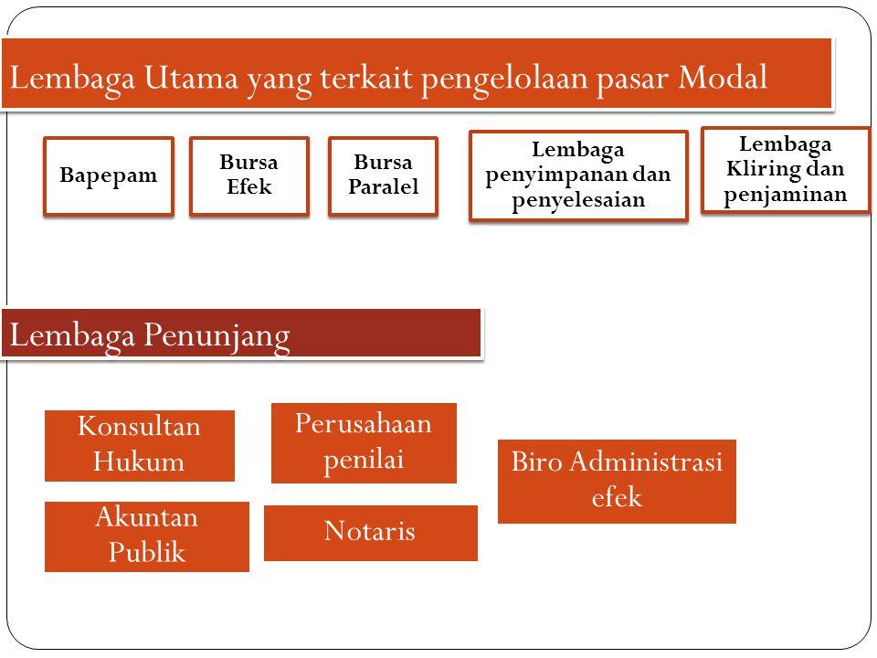 Lembaga Utama yang terkait pengelolaan pasar Modal Lembaga Penunjang Bapepam Bursa Efek Bursa Paralel Lembaga Kliring dan penjaminan Lembaga penyimpan