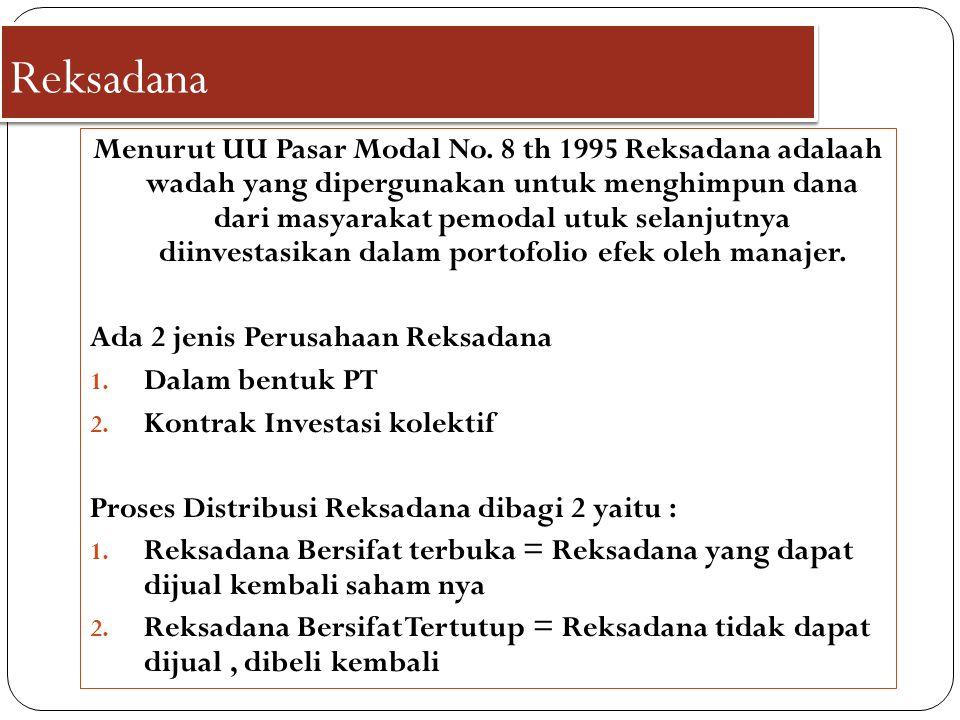 Reksadana Menurut UU Pasar Modal No. 8 th 1995 Reksadana adalaah wadah yang dipergunakan untuk menghimpun dana dari masyarakat pemodal utuk selanjutny