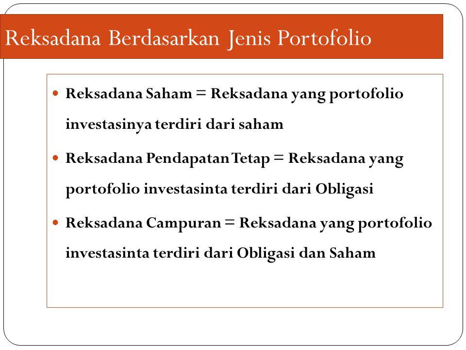 Reksadana Berdasarkan Jenis Portofolio Reksadana Saham = Reksadana yang portofolio investasinya terdiri dari saham Reksadana Pendapatan Tetap = Reksad