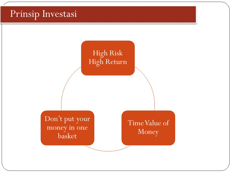Prinsip Investasi High Risk High Return Time Value of Money Don't put your money in one basket