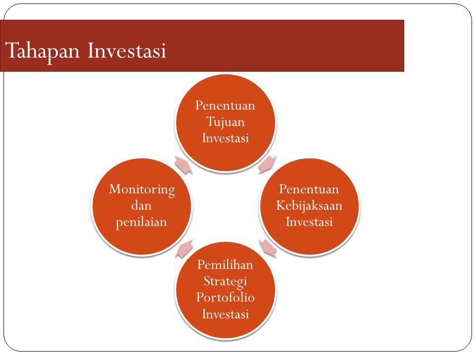 Tahapan Investasi Penentuan Tujuan Investasi Penentuan Kebijaksaan Investasi Pemilihan Strategi Portofolio Investasi Monitoring dan penilaian