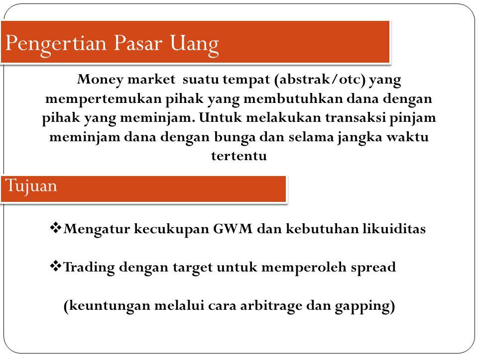 Pengertian Pasar Uang Money market suatu tempat (abstrak/otc) yang mempertemukan pihak yang membutuhkan dana dengan pihak yang meminjam. Untuk melakuk