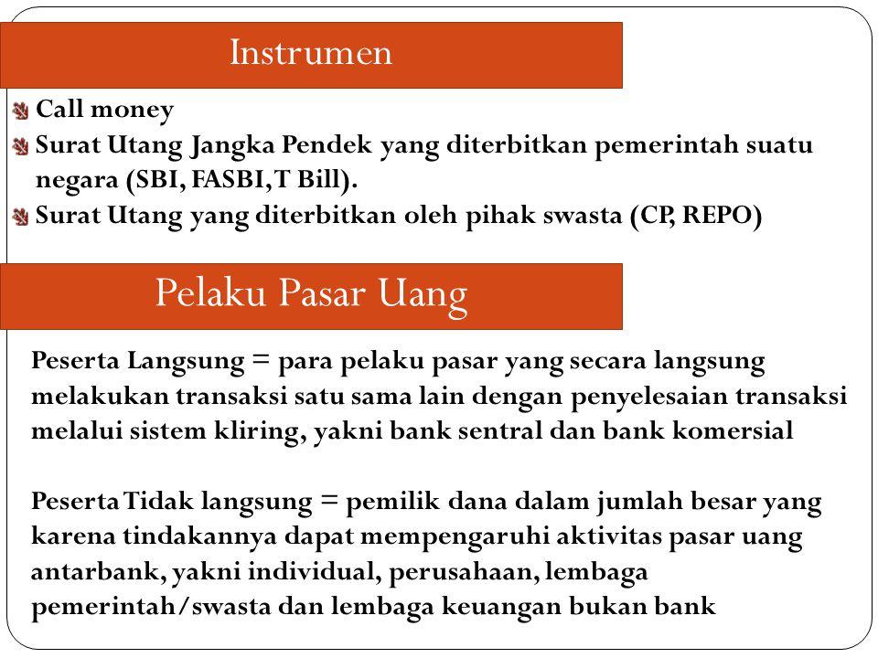 Instrumen Call money Surat Utang Jangka Pendek yang diterbitkan pemerintah suatu negara (SBI, FASBI, T Bill). Surat Utang yang diterbitkan oleh pihak