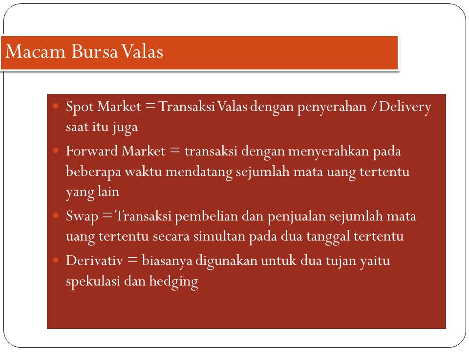 Macam Bursa Valas Spot Market = Transaksi Valas dengan penyerahan /Delivery saat itu juga Forward Market = transaksi dengan menyerahkan pada beberapa